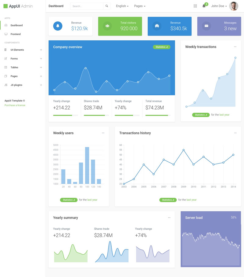 AppUI – Admin & Frontend Template