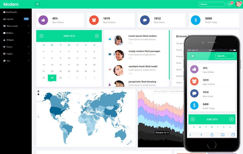 Modern Flat Bootstrap Responsive Admin Panel Template
