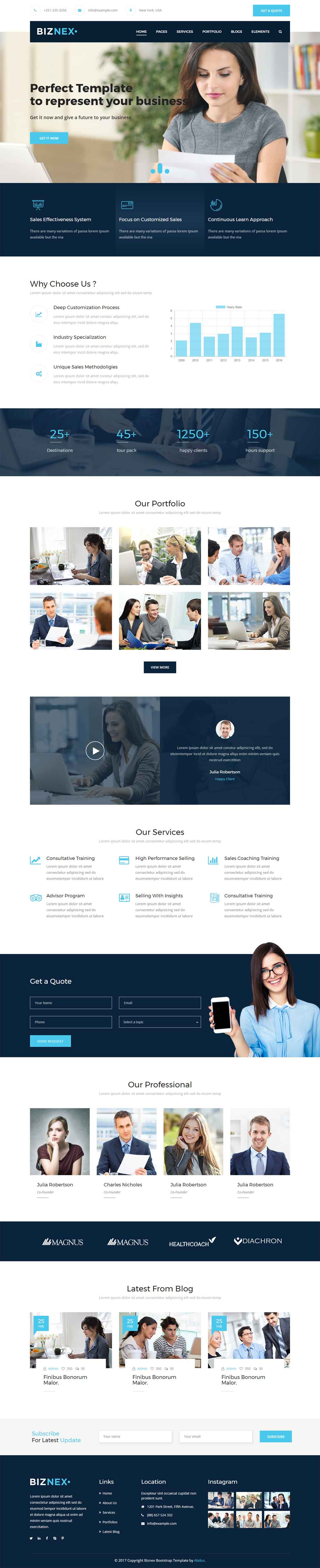BIZNEX – Responsive Multipurpose Business Theme