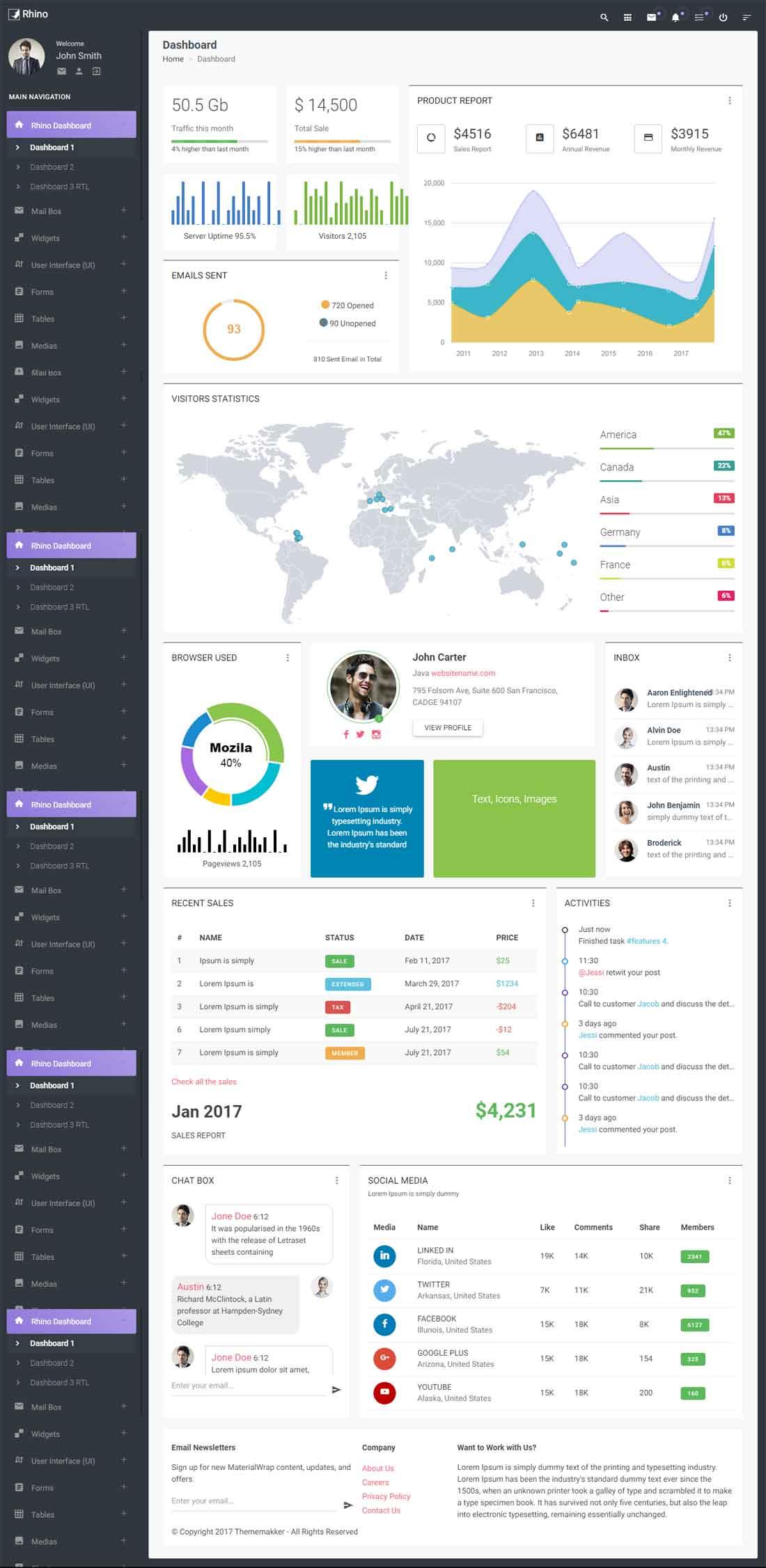 Rhino – Responsive Material Design Dashboard Theme